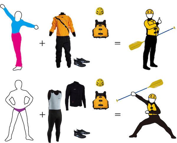rafting-wear2